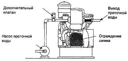 Теплообменник охлаждения вода из какого материала изготовлен теплообменник газовой колонки